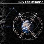 Constelação GPS